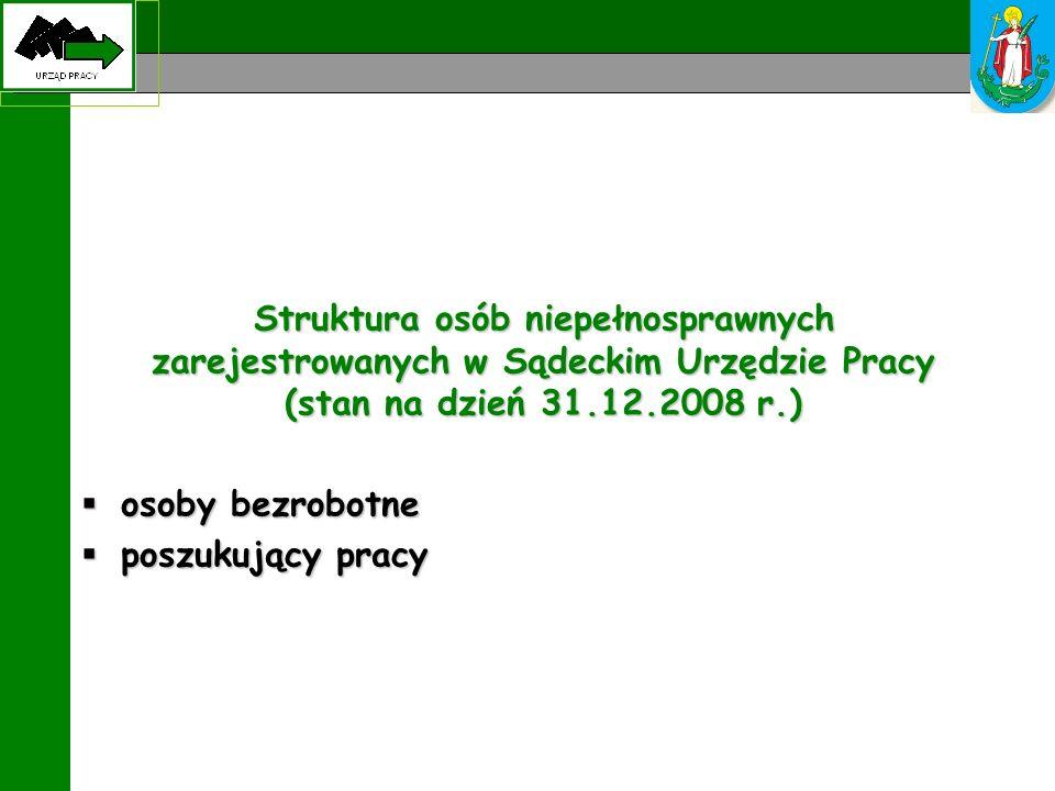 Struktura osób niepełnosprawnych zarejestrowanych w Sądeckim Urzędzie Pracy (stan na dzień 31.12.2008 r.) osoby bezrobotne osoby bezrobotne poszukując
