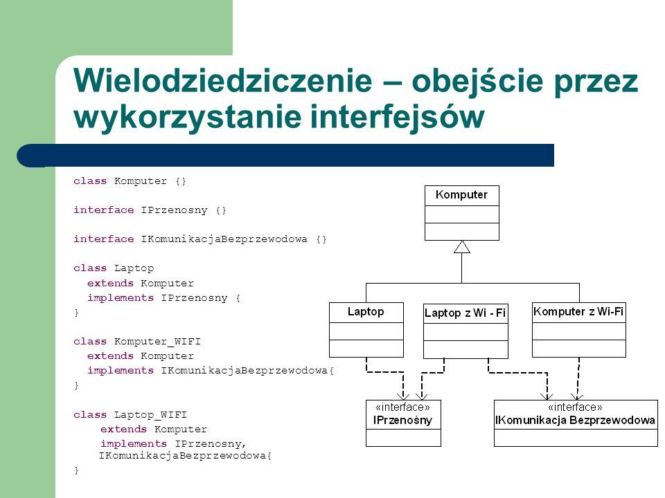 Wielodziedziczenie – obejście przez wykorzystanie interfejsów class Komputer {} interface IPrzenosny {} interface IKomunikacjaBezprzewodowa {} class L