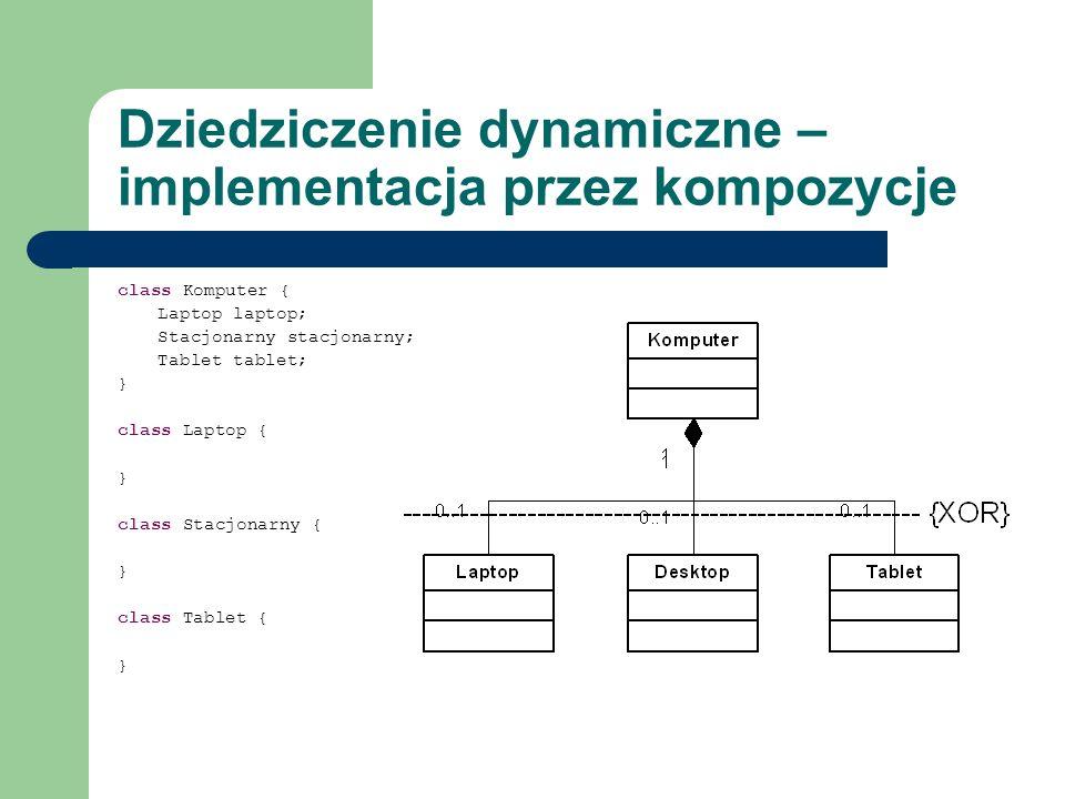 Dziedziczenie dynamiczne – implementacja przez kompozycje class Komputer { Laptop laptop; Stacjonarny stacjonarny; Tablet tablet; } class Laptop { } c