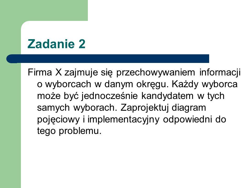 Zadanie 2 Firma X zajmuje się przechowywaniem informacji o wyborcach w danym okręgu. Każdy wyborca może być jednocześnie kandydatem w tych samych wybo