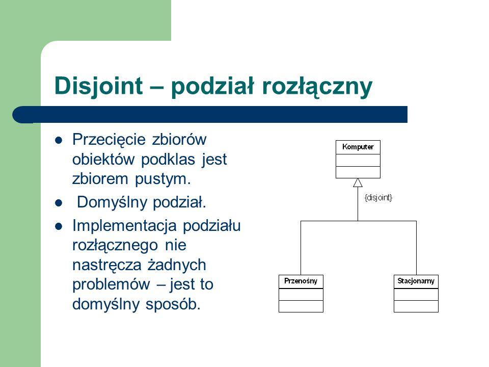 Disjoint – podział rozłączny Przecięcie zbiorów obiektów podklas jest zbiorem pustym. Domyślny podział. Implementacja podziału rozłącznego nie nastręc
