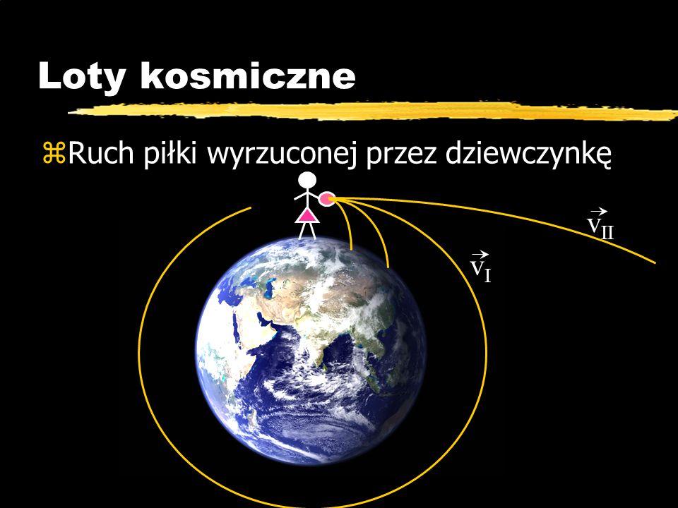 Bartosz Jabłonecki Loty kosmiczne zRuch piłki wyrzuconej przez dziewczynkę vIvI v II