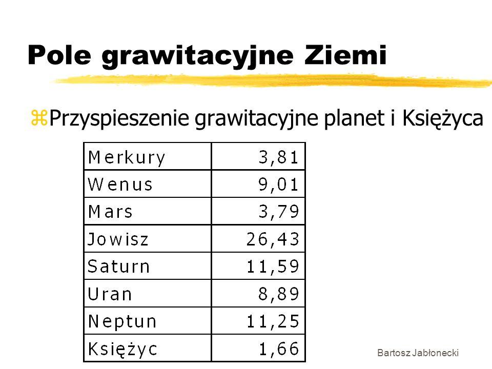 Bartosz Jabłonecki Pole grawitacyjne Ziemi zPrzyspieszenie grawitacyjne planet i Księżyca