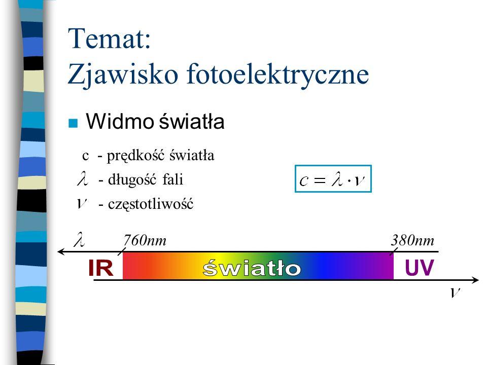 Temat: Zjawisko fotoelektryczne n Widmo światła 760nm380nm - długość fali - częstotliwość c - prędkość światła
