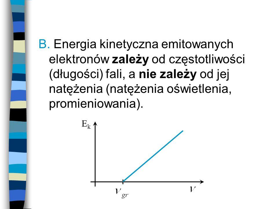 B. Energia kinetyczna emitowanych elektronów zależy od częstotliwości (długości) fali, a nie zależy od jej natężenia (natężenia oświetlenia, promienio
