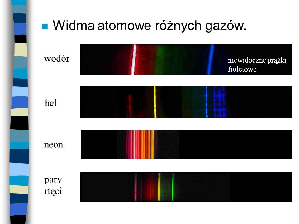 n Widma atomowe różnych gazów. wodór niewidoczne prążki fioletowe hel neon pary rtęci