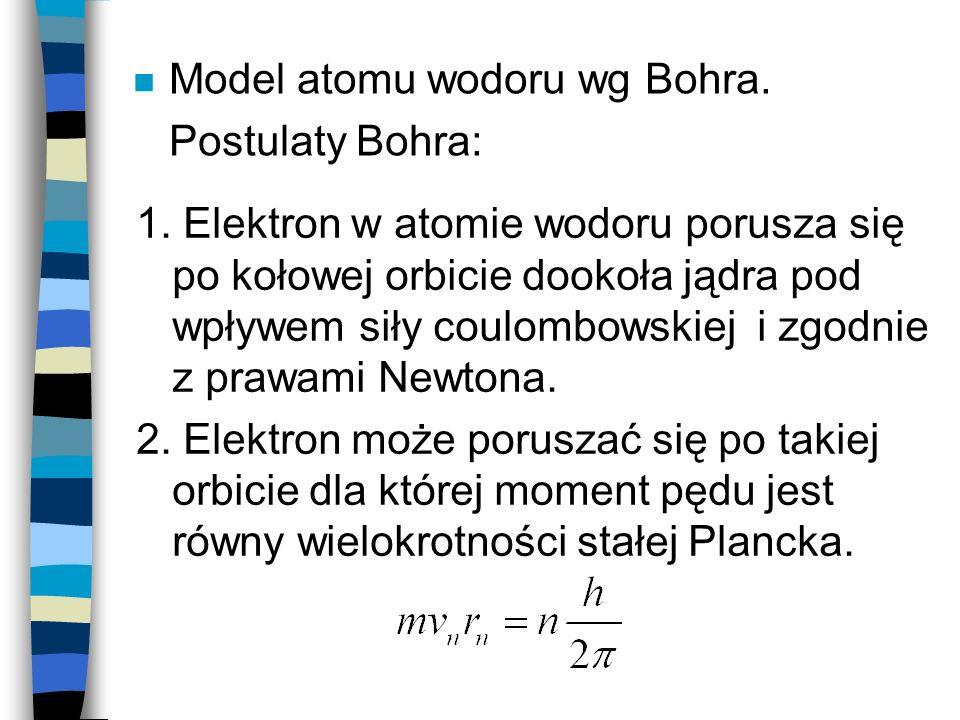 n Model atomu wodoru wg Bohra.Postulaty Bohra: 1.