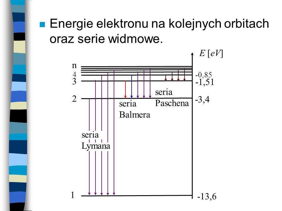 n Energie elektronu na kolejnych orbitach oraz serie widmowe.
