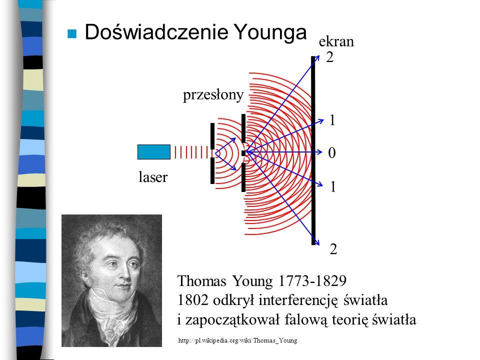 n Doświadczenie Younga laser ekran 0 1 1 2 2 przesłony Thomas Young 1773-1829 1802 odkrył interferencję światła i zapoczątkował falową teorię światła http://pl.wikipedia.org/wiki/Thomas_Young