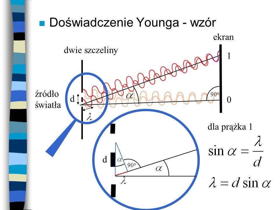 n Doświadczenie Younga - wzór ekran dwie szczeliny źródło światła d 0 1 90 o d dla prążka 1