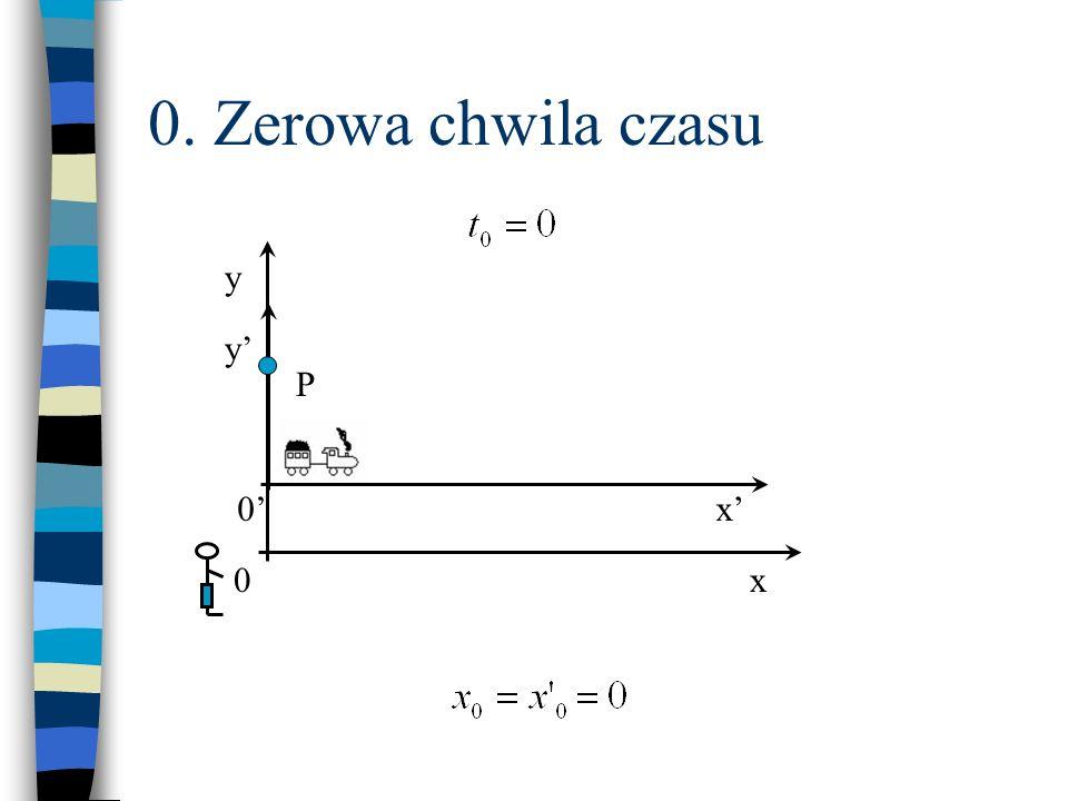 0. Zerowa chwila czasu x0 y 0x y P