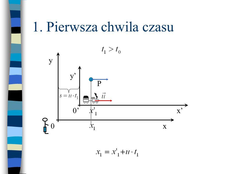 1. Pierwsza chwila czasu x0 y 0x y P