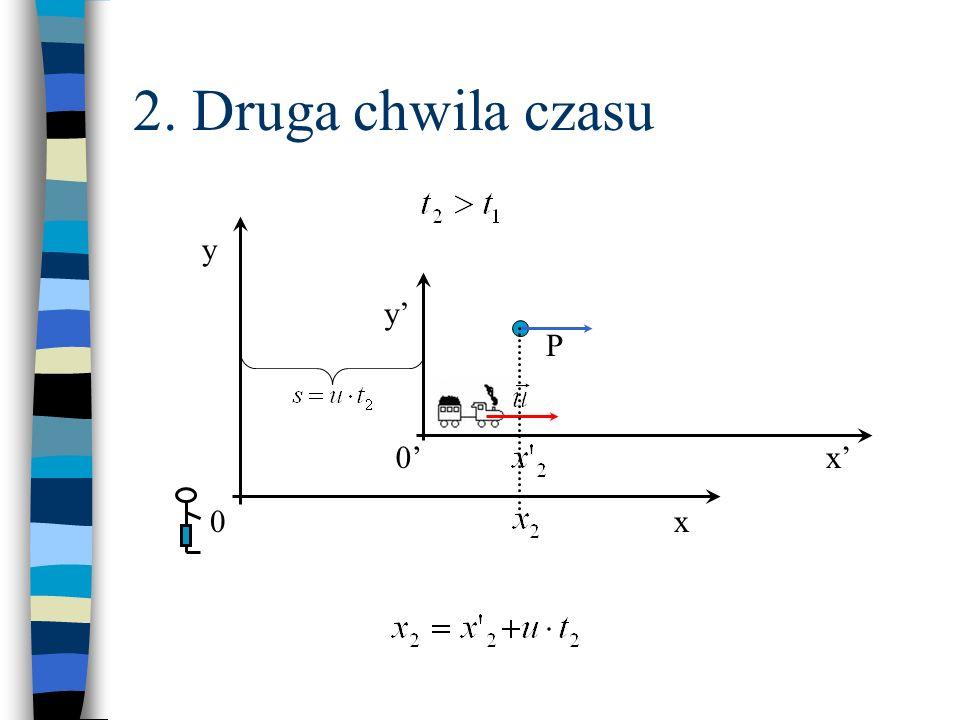 2. Druga chwila czasu x0 y 0x y P