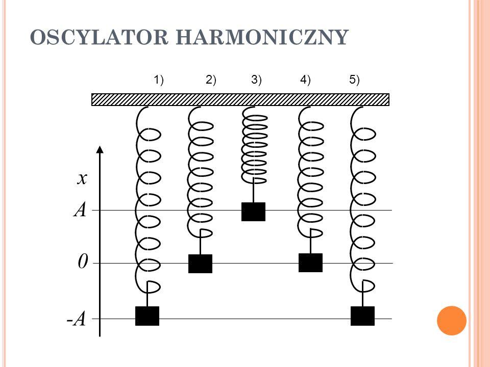 OSCYLATOR HARMONICZNY A -A 1) 2) 3) 4) 5) x 0