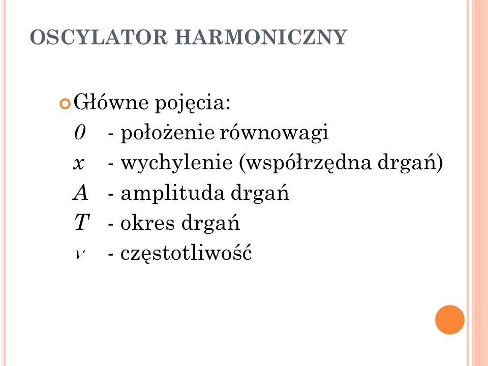 OSCYLATOR HARMONICZNY Główne pojęcia: 0 - położenie równowagi x - wychylenie (współrzędna drgań) A - amplituda drgań T - okres drgań - częstotliwość