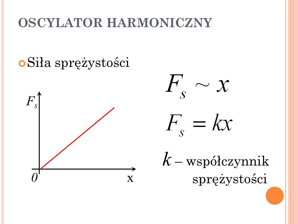 OSCYLATOR HARMONICZNY Siła sprężystości FsFs x0 k – współczynnik sprężystości