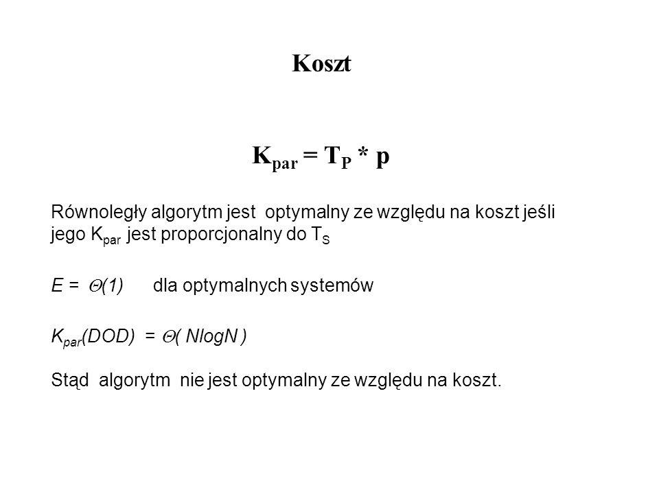 Koszt K par = T P * p Równoległy algorytm jest optymalny ze względu na koszt jeśli jego K par jest proporcjonalny do T S E = (1) dla optymalnych systemów K par (DOD) = ( NlogN ) Stąd algorytm nie jest optymalny ze względu na koszt.