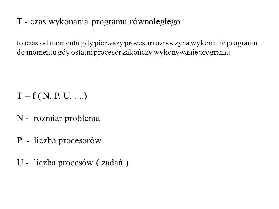 T - czas wykonania programu równoległego to czas od momentu gdy pierwszy procesor rozpoczyna wykonanie programu do momentu gdy ostatni procesor zakończy wykonywanie programu T = f ( N, P, U,....) N - rozmiar problemu P - liczba procesorów U - liczba procesów ( zadań )