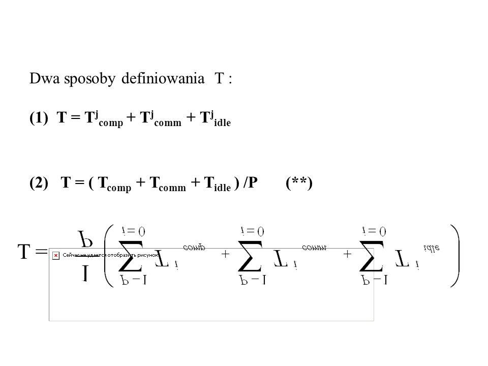 Dwa sposoby definiowania T : (1) T = T j comp + T j comm + T j idle (2) T = ( T comp + T comm + T idle ) /P (**) T =