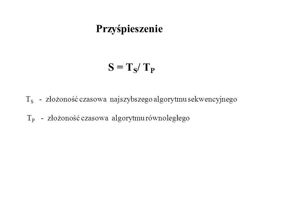 S = T S / T P T S - złożoność czasowa najszybszego algorytmu sekwencyjnego T P - złożoność czasowa algorytmu równoległego Przyśpieszenie
