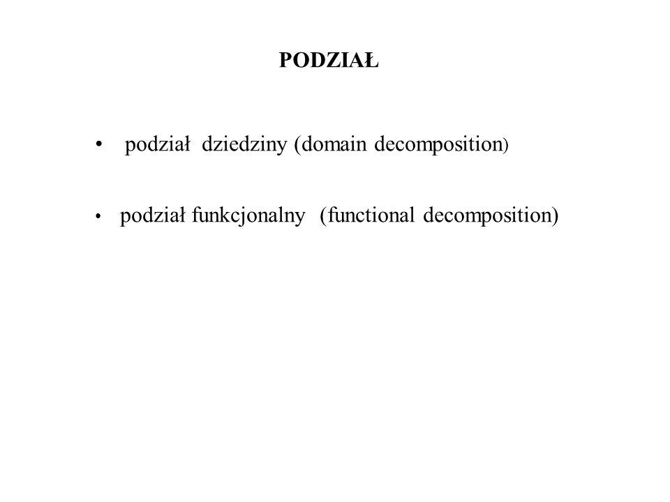 PODZIAŁ podział dziedziny (domain decomposition ) podział funkcjonalny (functional decomposition)