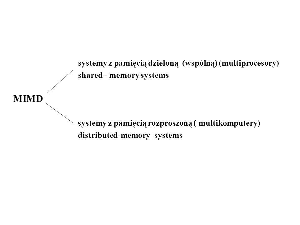 systemy z pamięcią dzieloną (wspólną) (multiprocesory) shared - memory systems MIMD systemy z pamięcią rozproszoną ( multikomputery) distributed-memor