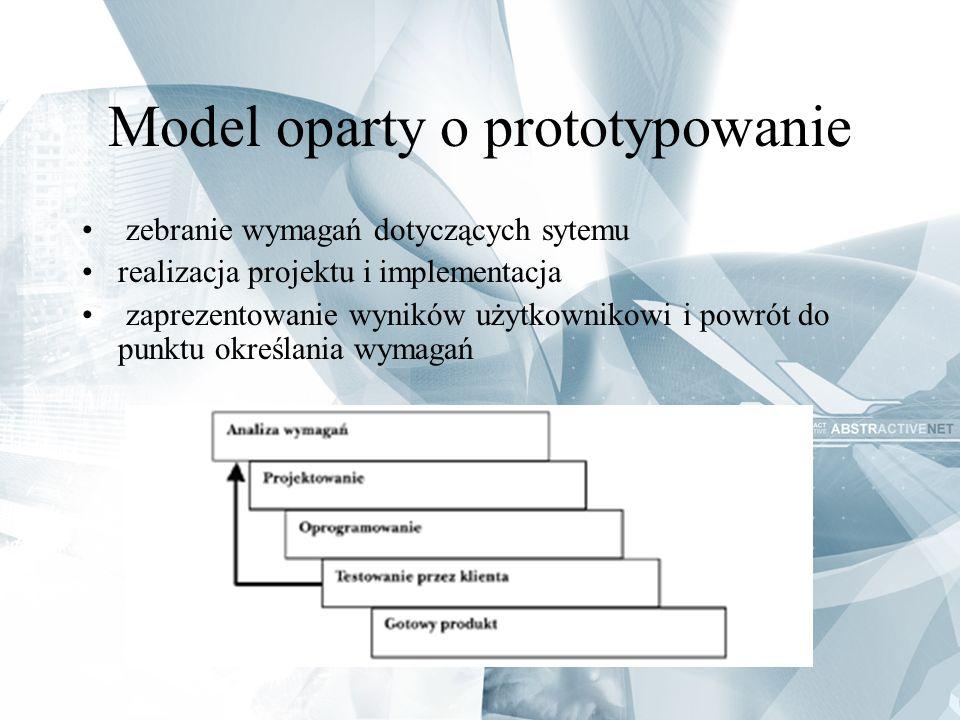 Model oparty o prototypowanie zebranie wymagań dotyczących sytemu realizacja projektu i implementacja zaprezentowanie wyników użytkownikowi i powrót d