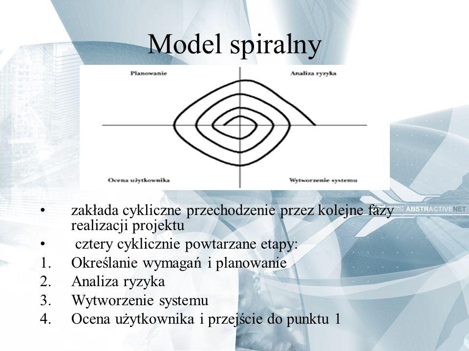 Model spiralny zakłada cykliczne przechodzenie przez kolejne fazy realizacji projektu cztery cyklicznie powtarzane etapy: 1.Określanie wymagań i plano