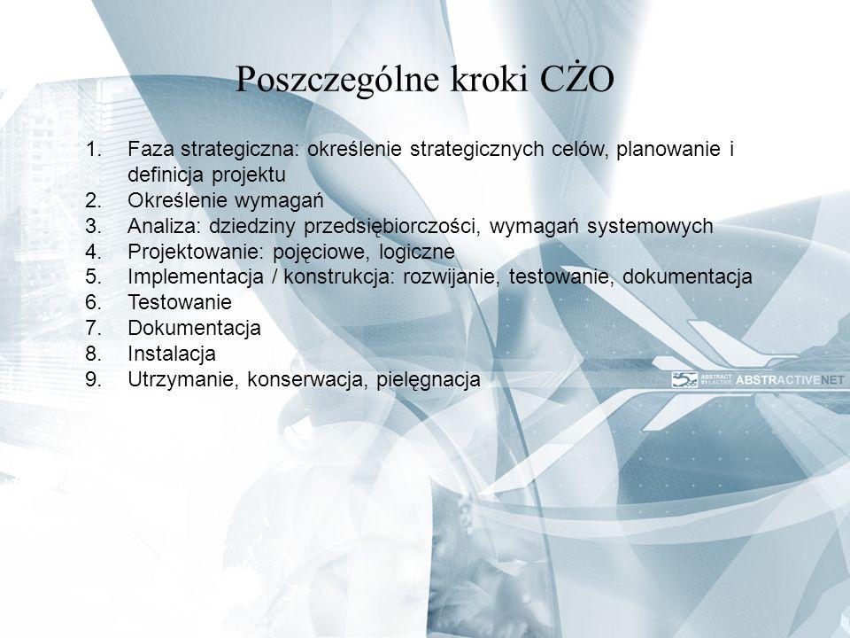 Poszczególne kroki CŻO 1.Faza strategiczna: określenie strategicznych celów, planowanie i definicja projektu 2.Określenie wymagań 3.Analiza: dziedziny
