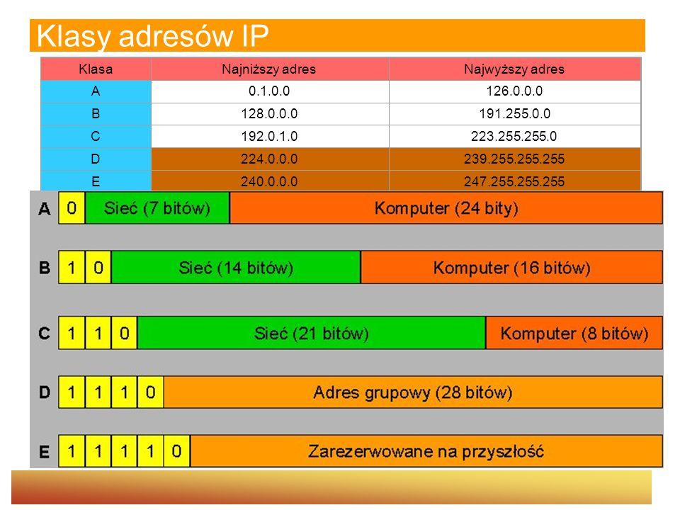 Klasy adresów IP KlasaNajniższy adresNajwyższy adres A0.1.0.0126.0.0.0 B128.0.0.0191.255.0.0 C192.0.1.0223.255.255.0 D224.0.0.0239.255.255.255 E240.0.