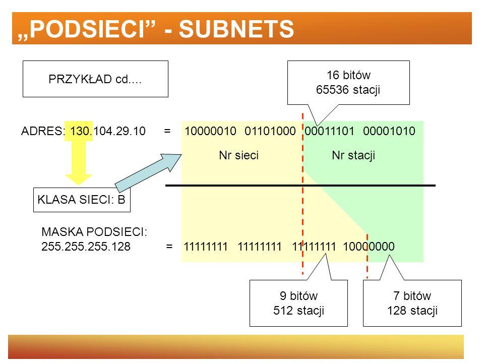 PODSIECI - SUBNETS PRZYKŁAD cd.... ADRES: 130.104.29.10 = 10000010 01101000 00011101 00001010 KLASA SIECI: B Nr stacjiNr sieci MASKA PODSIECI: 255.255