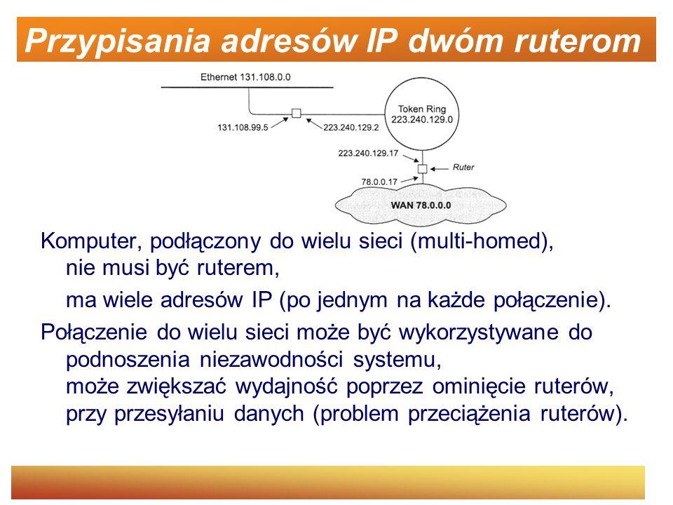 Przypisania adresów IP dwóm ruterom Komputer, podłączony do wielu sieci (multi-homed), nie musi być ruterem, ma wiele adresów IP (po jednym na każde p
