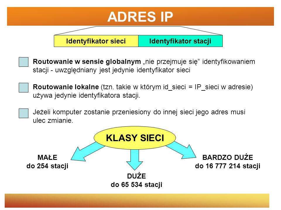 ADRES IP Identyfikator sieciIdentyfikator stacji Routowanie w sensie globalnym nie przejmuje się identyfikowaniem stacji - uwzględniany jest jedynie i