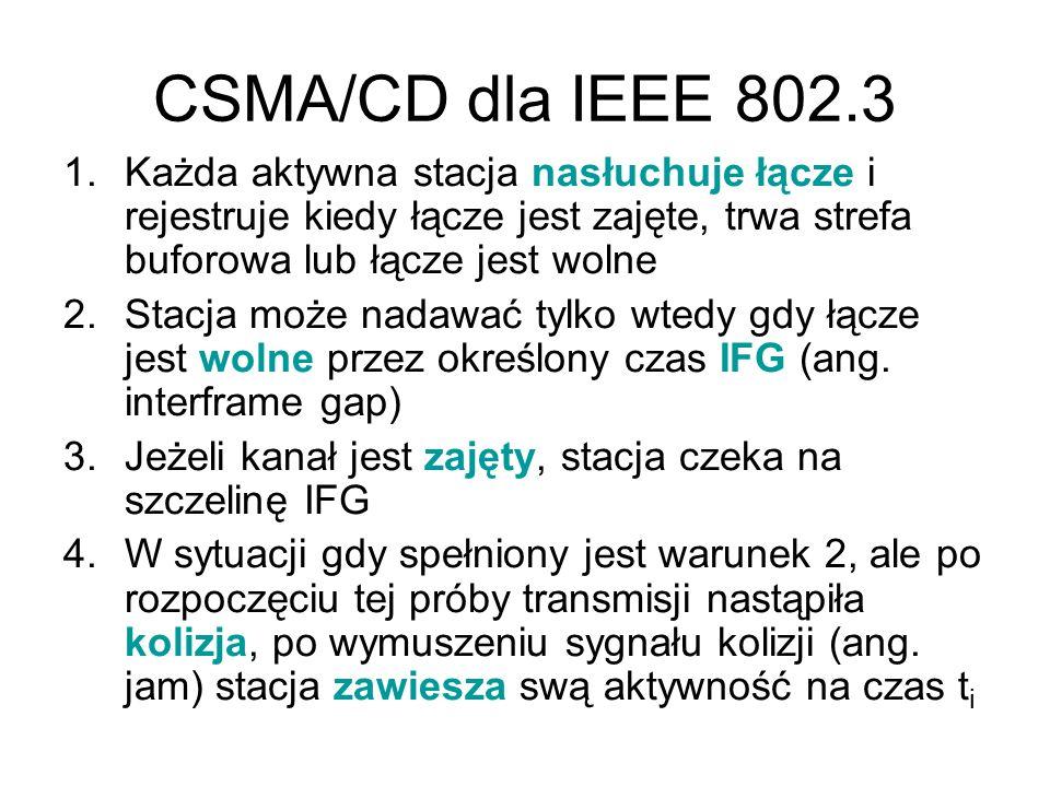 CSMA/CD dla IEEE 802.3 1.Każda aktywna stacja nasłuchuje łącze i rejestruje kiedy łącze jest zajęte, trwa strefa buforowa lub łącze jest wolne 2.Stacj