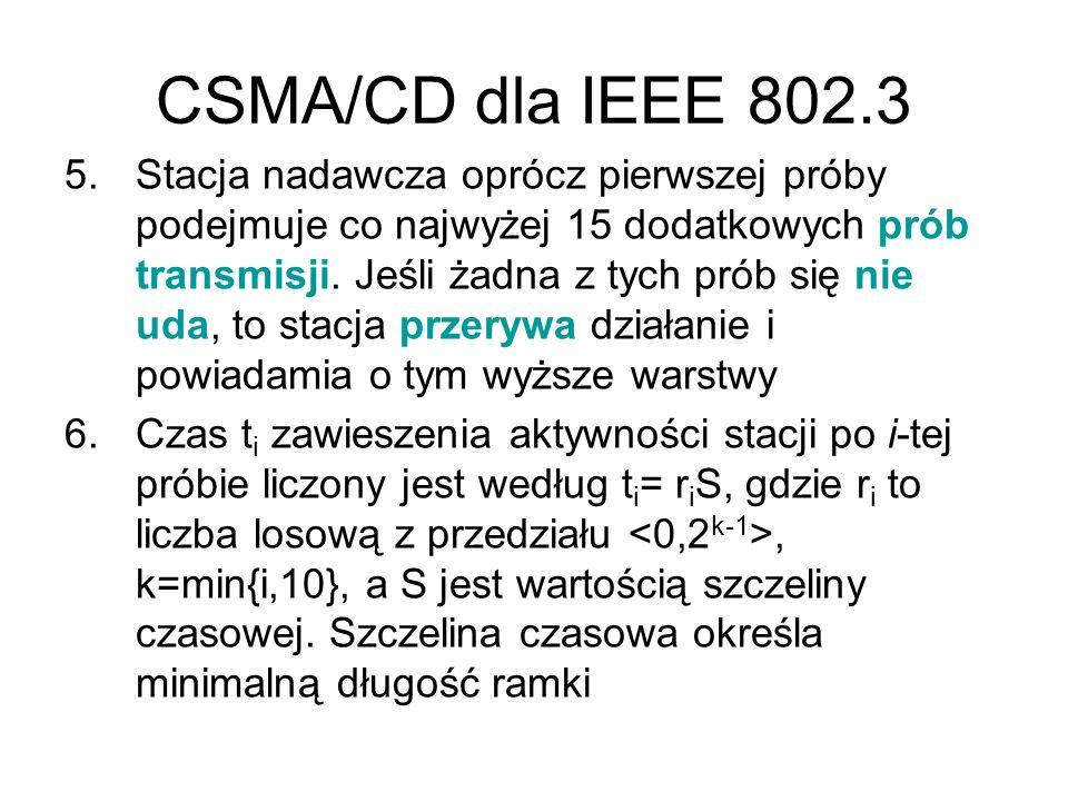 CSMA/CD dla IEEE 802.3 5.Stacja nadawcza oprócz pierwszej próby podejmuje co najwyżej 15 dodatkowych prób transmisji. Jeśli żadna z tych prób się nie