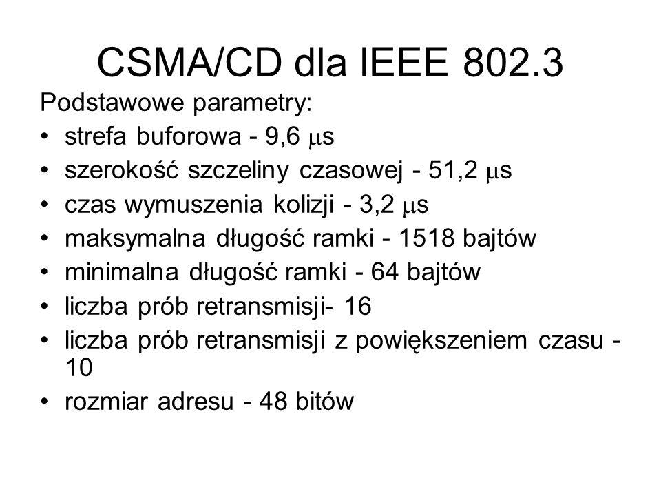 CSMA/CD dla IEEE 802.3 Podstawowe parametry: strefa buforowa - 9,6 s szerokość szczeliny czasowej - 51,2 s czas wymuszenia kolizji - 3,2 s maksymalna