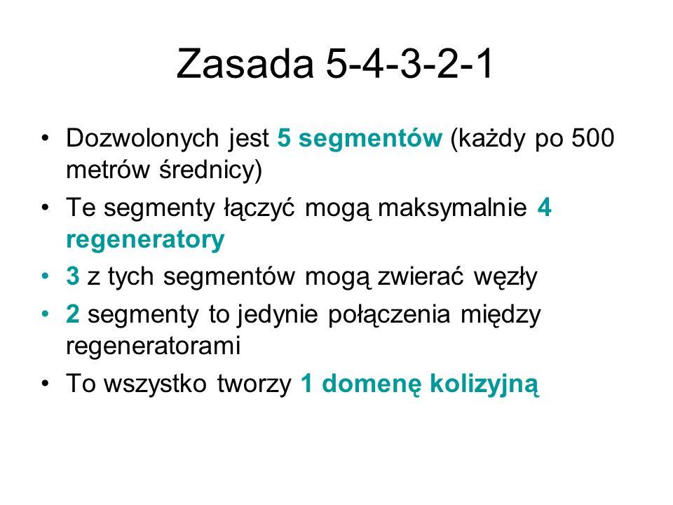 Zasada 5-4-3-2-1 Dozwolonych jest 5 segmentów (każdy po 500 metrów średnicy) Te segmenty łączyć mogą maksymalnie 4 regeneratory 3 z tych segmentów mog