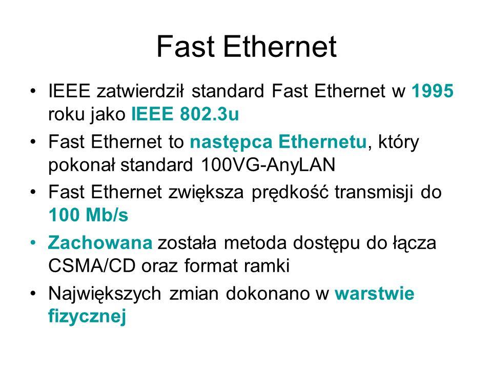 Fast Ethernet IEEE zatwierdził standard Fast Ethernet w 1995 roku jako IEEE 802.3u Fast Ethernet to następca Ethernetu, który pokonał standard 100VG-A