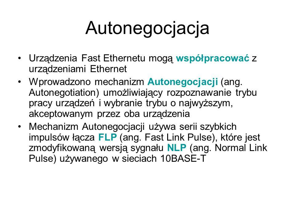 Autonegocjacja Urządzenia Fast Ethernetu mogą współpracować z urządzeniami Ethernet Wprowadzono mechanizm Autonegocjacji (ang. Autonegotiation) umożli