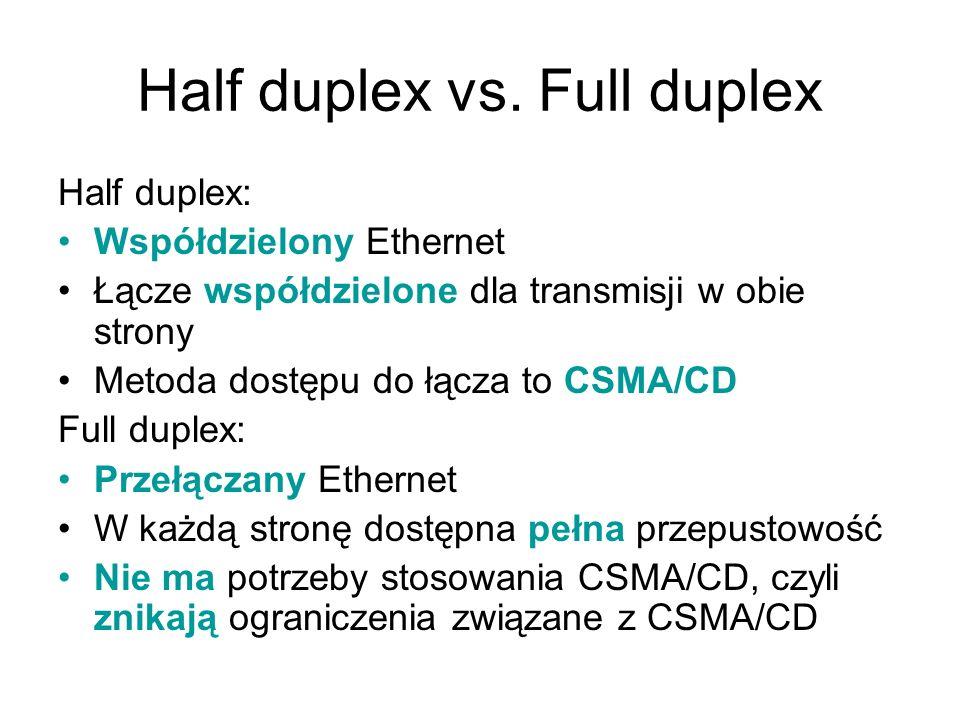 Half duplex vs. Full duplex Half duplex: Współdzielony Ethernet Łącze współdzielone dla transmisji w obie strony Metoda dostępu do łącza to CSMA/CD Fu