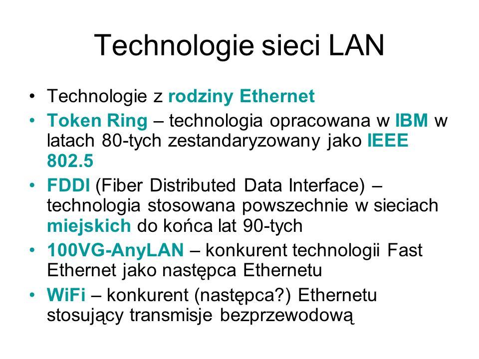 Technologie sieci LAN Technologie z rodziny Ethernet Token Ring – technologia opracowana w IBM w latach 80-tych zestandaryzowany jako IEEE 802.5 FDDI