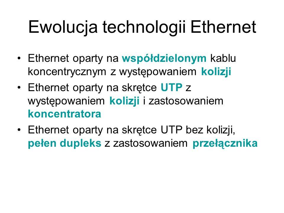 Ewolucja technologii Ethernet Ethernet oparty na współdzielonym kablu koncentrycznym z występowaniem kolizji Ethernet oparty na skrętce UTP z występow