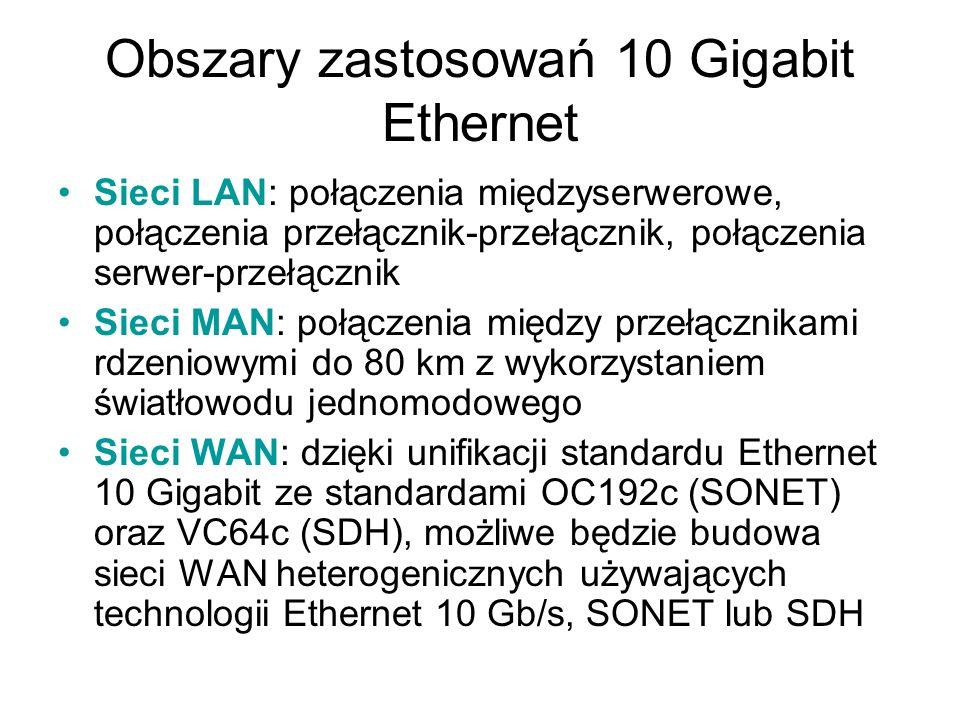 Obszary zastosowań 10 Gigabit Ethernet Sieci LAN: połączenia międzyserwerowe, połączenia przełącznik-przełącznik, połączenia serwer-przełącznik Sieci