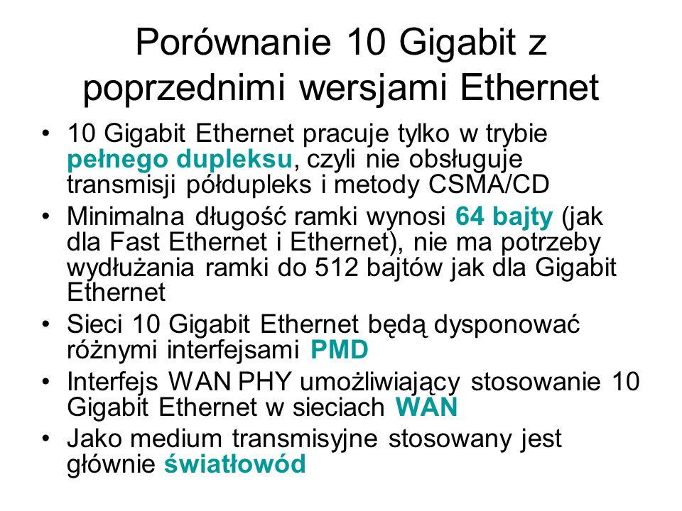Porównanie 10 Gigabit z poprzednimi wersjami Ethernet 10 Gigabit Ethernet pracuje tylko w trybie pełnego dupleksu, czyli nie obsługuje transmisji półd