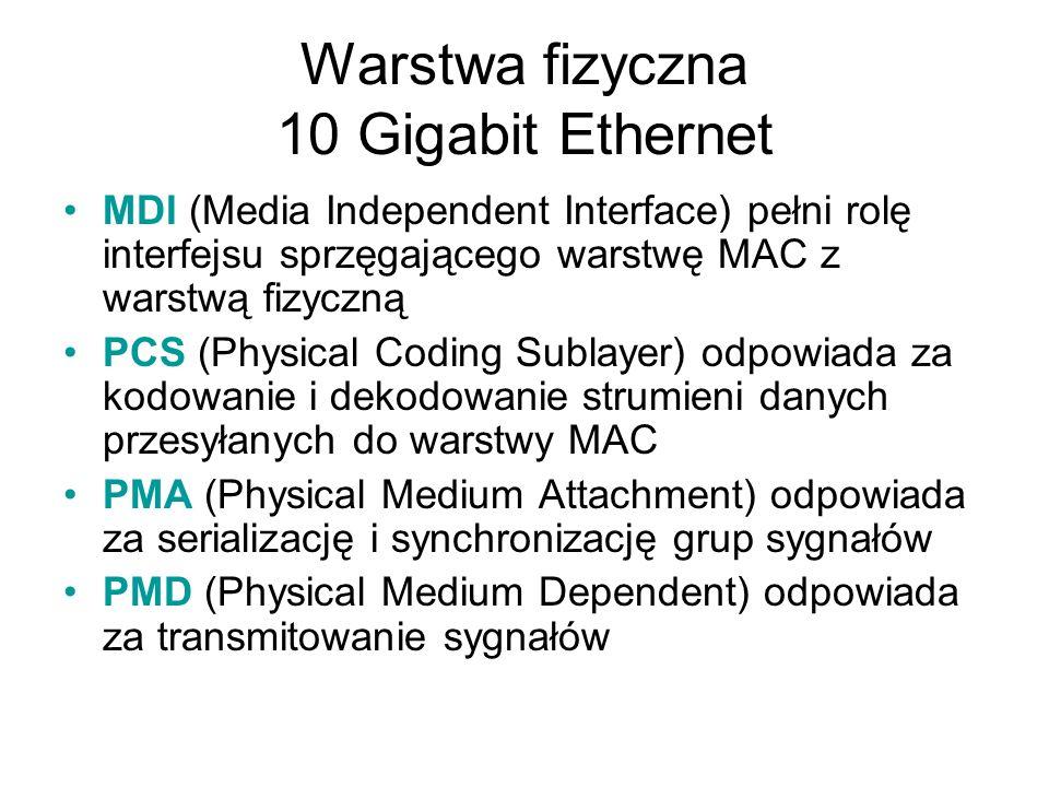 Warstwa fizyczna 10 Gigabit Ethernet MDI (Media Independent Interface) pełni rolę interfejsu sprzęgającego warstwę MAC z warstwą fizyczną PCS (Physica