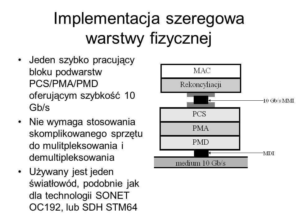 Implementacja szeregowa warstwy fizycznej Jeden szybko pracujący bloku podwarstw PCS/PMA/PMD oferującym szybkość 10 Gb/s Nie wymaga stosowania skompli