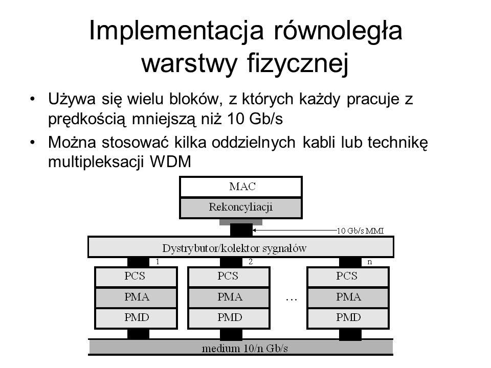 Implementacja równoległa warstwy fizycznej Używa się wielu bloków, z których każdy pracuje z prędkością mniejszą niż 10 Gb/s Można stosować kilka oddz