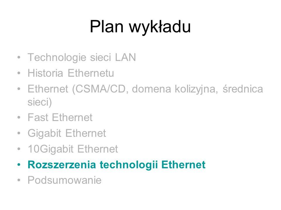 Plan wykładu Technologie sieci LAN Historia Ethernetu Ethernet (CSMA/CD, domena kolizyjna, średnica sieci) Fast Ethernet Gigabit Ethernet 10Gigabit Et