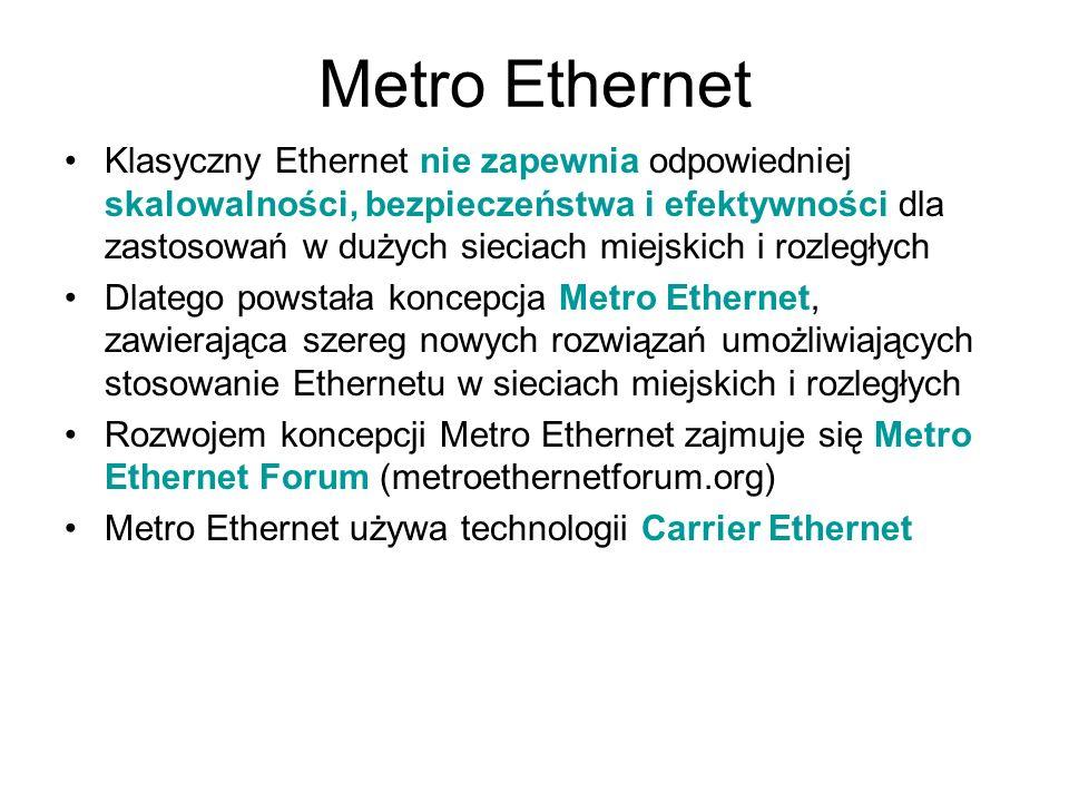 Metro Ethernet Klasyczny Ethernet nie zapewnia odpowiedniej skalowalności, bezpieczeństwa i efektywności dla zastosowań w dużych sieciach miejskich i