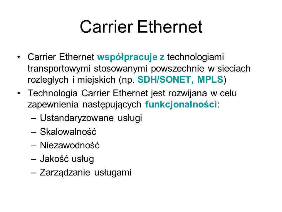 Carrier Ethernet Carrier Ethernet współpracuje z technologiami transportowymi stosowanymi powszechnie w sieciach rozległych i miejskich (np. SDH/SONET